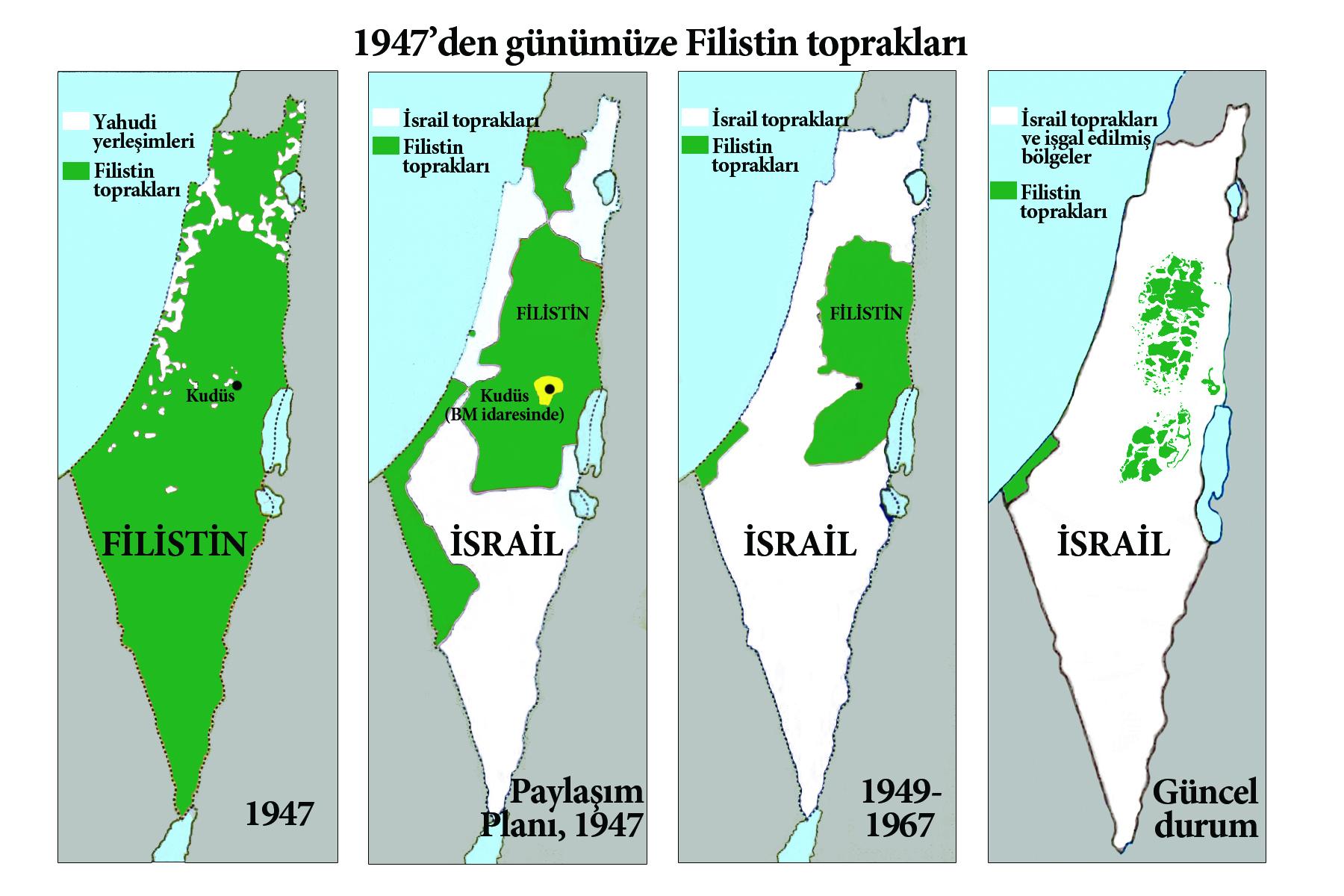 Photo of Ortadoğu'nun Kaderini Değiştiren Mektup: Balfour Deklarasyonu