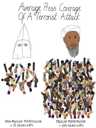 Photo of Çalışma bulgularına göre, Müslümanların terör saldırıları basında %357 daha fazla dikkat çekiyor