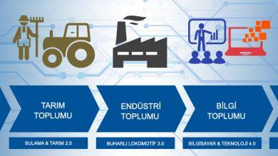 Photo of Tanıdık Olmayan Gelecek 'Sanayi 4.0'